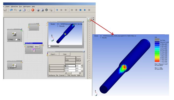 What is Fatigue?   Finite Element Analysis (FEA) Blog – LEAP