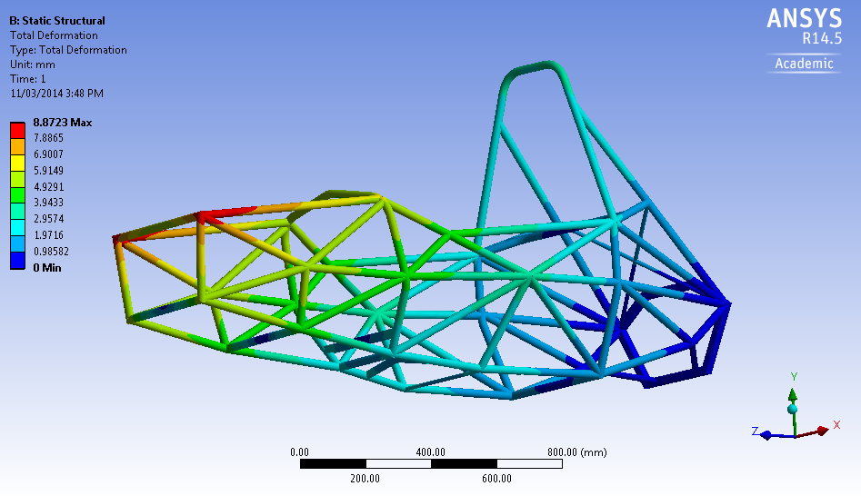 Curtin Motorsport ANSYS chassis model