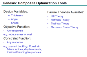 Optimisation for composites through Topometry or Sizing