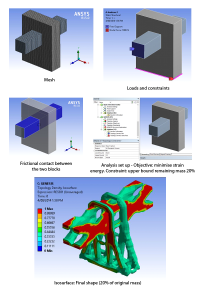 Workflow of GTAM topology optimisation in ANSYS