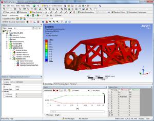 Example GTAM - The conceptual design of a car