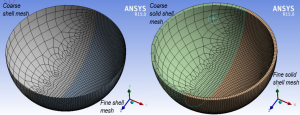The ANSYS test model