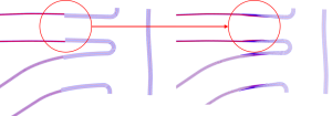 Component joint modelling