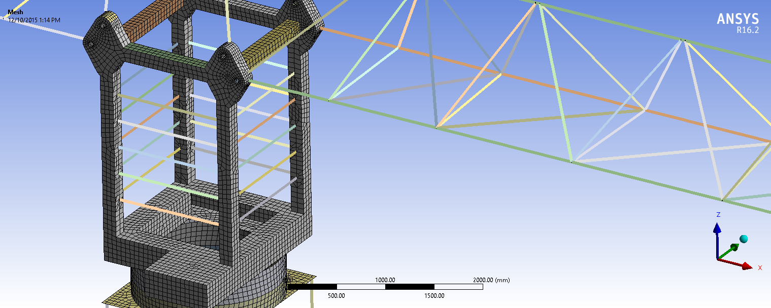 Analysing Large Fabricated Structures | Finite Element