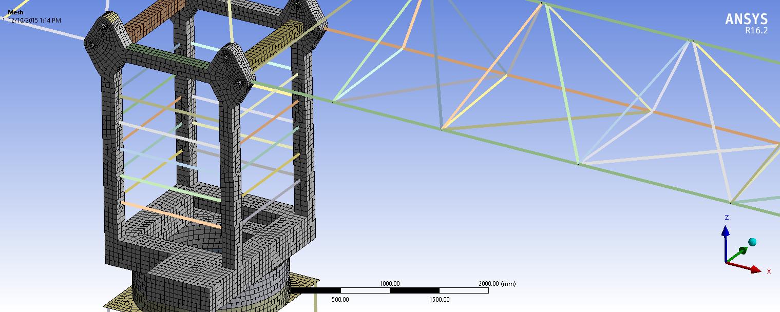 Meshed crane model