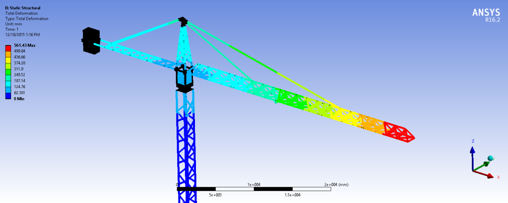 Static structural analysis results of crane model