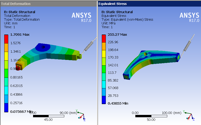 ANSYS 17.0 total deformation & equivalent stress results