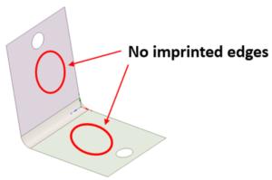 Bracket model with no imprinted edges