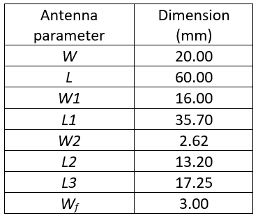 Table 1 - Antenna dimensions