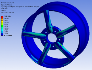 Static Structural analysis results in ANSYS