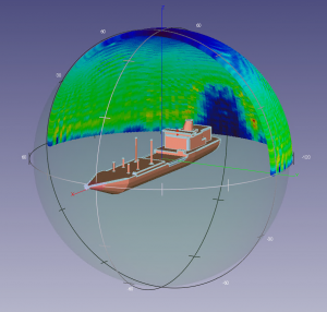 Figure 1 - Radiation pattern of a ship calculated in ANSYS HFSS SBR+