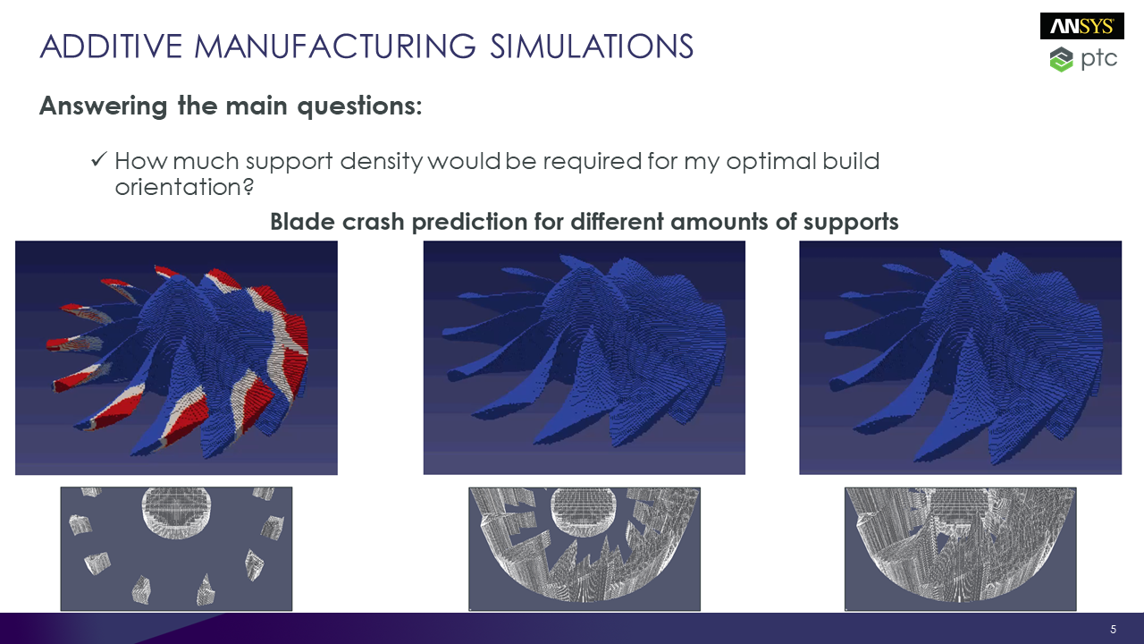 Additive manufacturing Simulations - Blade Crash Prediction