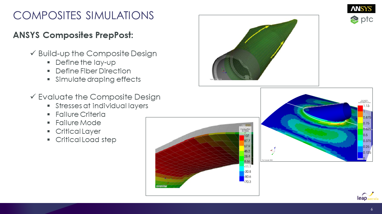Composite Simulations with ANSYS Composites PrepPost